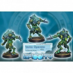 Vector Operators
